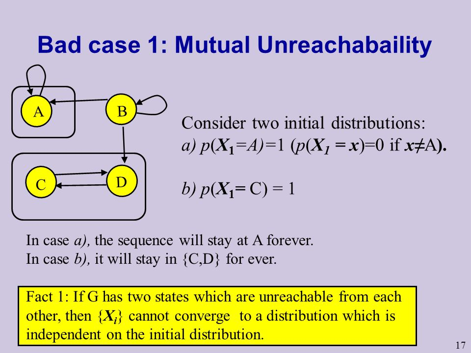 17 Bad case 1: Mutual Unreachabaility A B C D In case a), the sequence will stay at A forever.