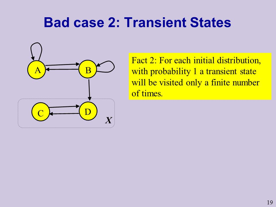 19 Bad case 2: Transient States A B C D Fact 2: For each initial distribution, with probability 1 a transient state will be visited only a finite number of times.