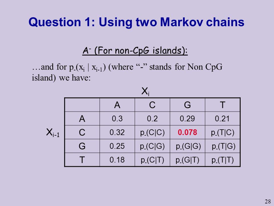 28 Question 1: Using two Markov chains A - (For non-CpG islands): X i-1 XiXi ACGT A 0.30.20.290.21 C 0.32p - (C|C)0.078p - (T|C) G 0.25p - (C|G) p - (G|G) p - (T|G) T 0.18p - (C|T)p - (G|T)p - (T|T) …and for p - (x i | x i-1 ) (where - stands for Non CpG island) we have: