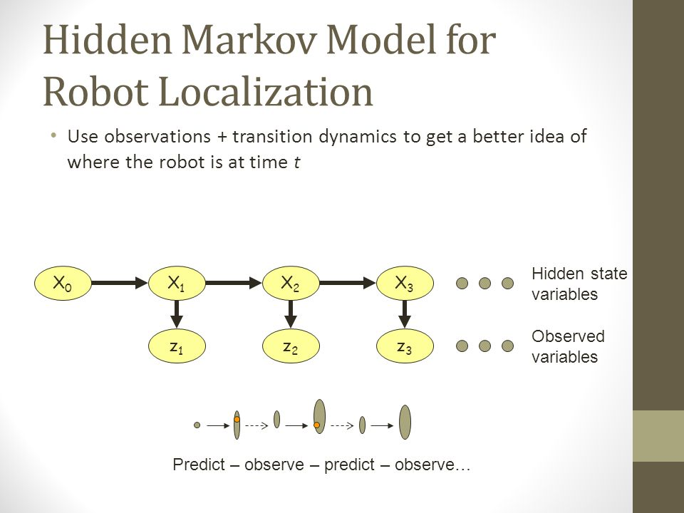 Hidden Markov Model for Robot Localization Use observations + transition dynamics to get a better idea of where the robot is at time t X0X0 X1X1 X2X2 X3X3 z1z1 z2z2 z3z3 Hidden state variables Observed variables Predict – observe – predict – observe…