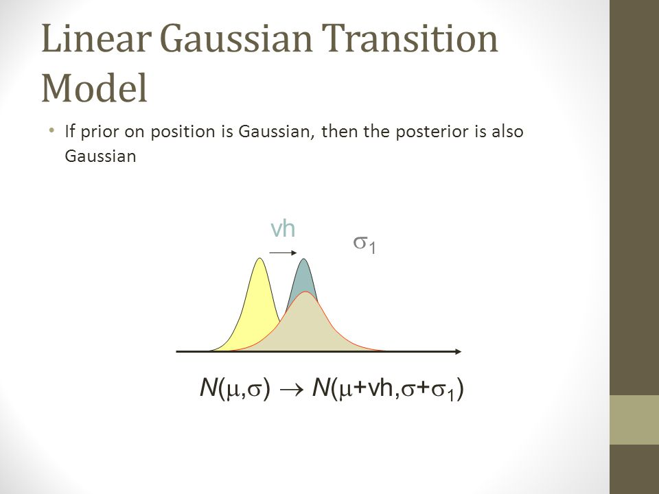 Linear Gaussian Transition Model If prior on position is Gaussian, then the posterior is also Gaussian vh 11 N( ,  )  N(  +vh,  +  1 )