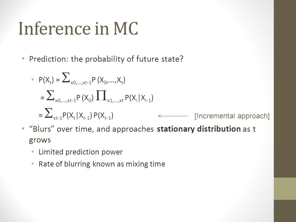 Inference in MC Prediction: the probability of future state.
