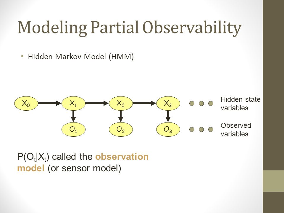 Modeling Partial Observability Hidden Markov Model (HMM) X0X0 X1X1 X2X2 X3X3 O1O1 O2O2 O3O3 Hidden state variables Observed variables P(O t |X t ) called the observation model (or sensor model)
