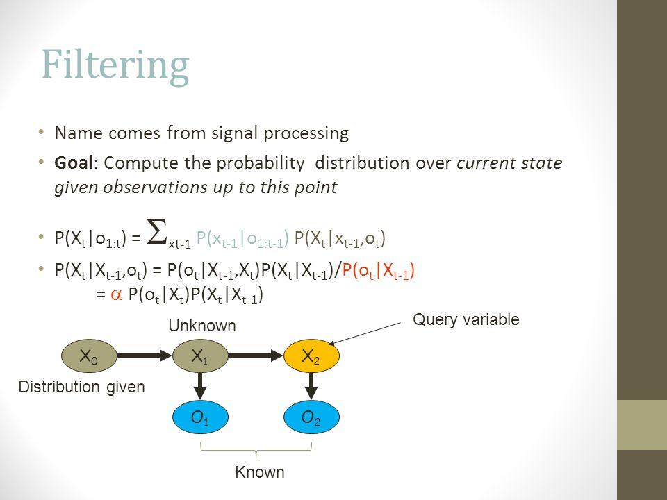 Filtering Name comes from signal processing Goal: Compute the probability distribution over current state given observations up to this point P(X t |o 1:t ) =  x t-1 P(x t-1 |o 1:t-1 ) P(X t |x t-1,o t ) P(X t |X t-1,o t ) = P(o t |X t-1,X t )P(X t |X t-1 )/P(o t |X t-1 ) =  P(o t |X t )P(X t |X t-1 ) X0X0 X1X1 X2X2 O1O1 O2O2 Query variable Known Distribution given Unknown