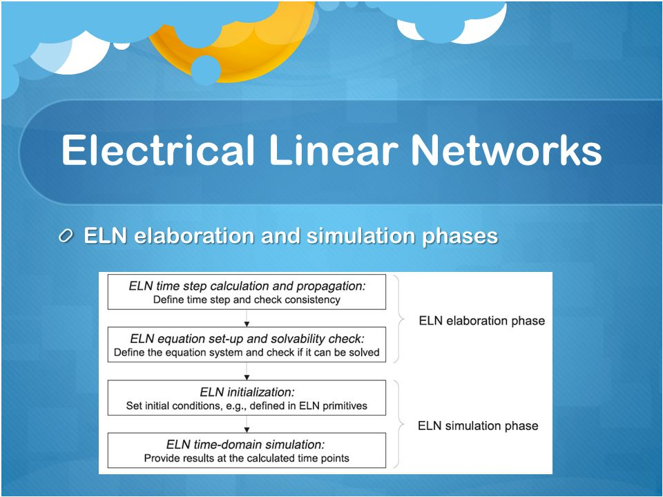Electrical Linear Networks ELN elaboration and simulation phases