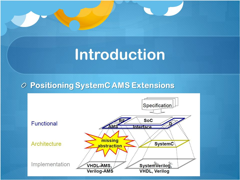 Introduction Positioning SystemC AMS Extensions