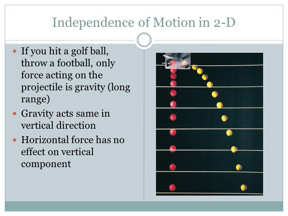 Independence of Motion in 2-D If you hit a golf ball, throw a football, only force acting on the projectile is gravity (long range) Gravity acts same in vertical direction Horizontal force has no effect on vertical component