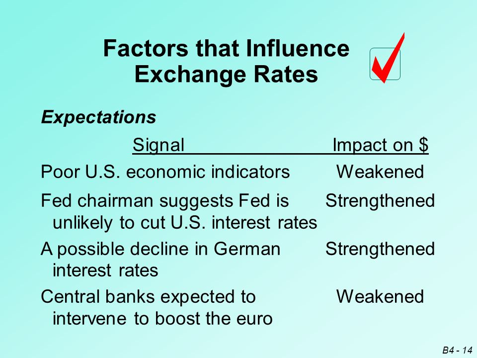 B4 - 14 Expectations Factors that Influence Exchange Rates Fed chairman suggests Fed isStrengthened unlikely to cut U.S.