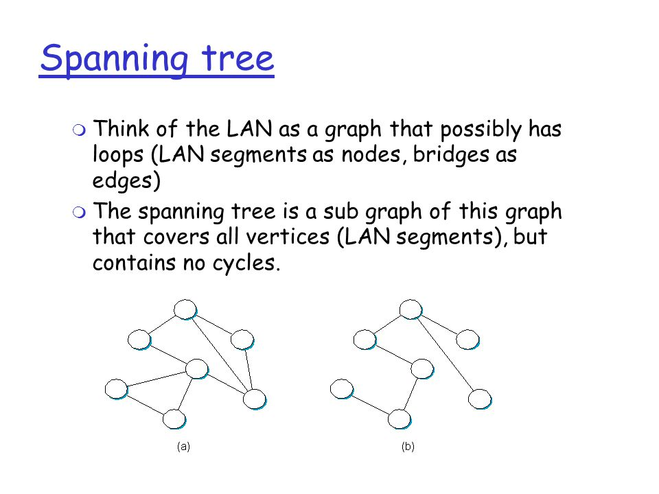 Spanning tree  Think of the LAN as a graph that possibly has loops (LAN segments as nodes, bridges as edges)  The spanning tree is a sub graph of this graph that covers all vertices (LAN segments), but contains no cycles.