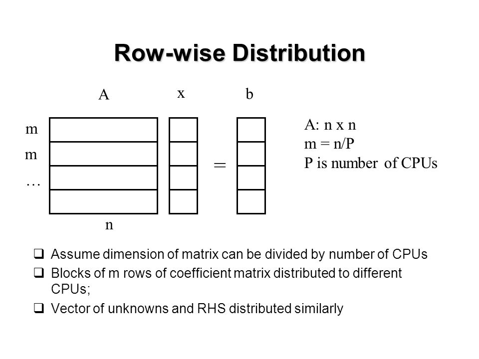 Row-wise Distribution  Assume dimension of matrix can be divided by number of CPUs  Blocks of m rows of coefficient matrix distributed to different CPUs;  Vector of unknowns and RHS distributed similarly = A x b m m … n A: n x n m = n/P P is number of CPUs