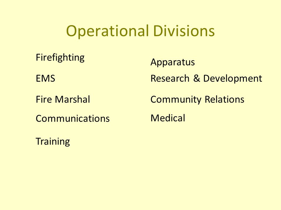 Operational Divisions Firefighting EMS Fire Marshal Communications Training Apparatus Research & Development Community Relations Medical