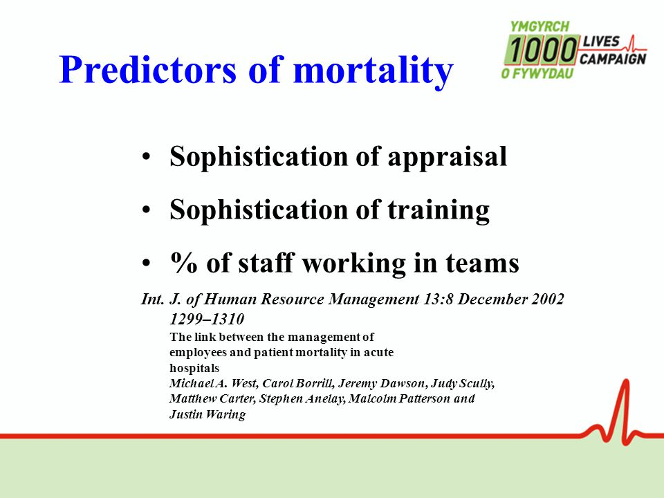 Predictors of mortality Sophistication of appraisal Sophistication of training % of staff working in teams Int.