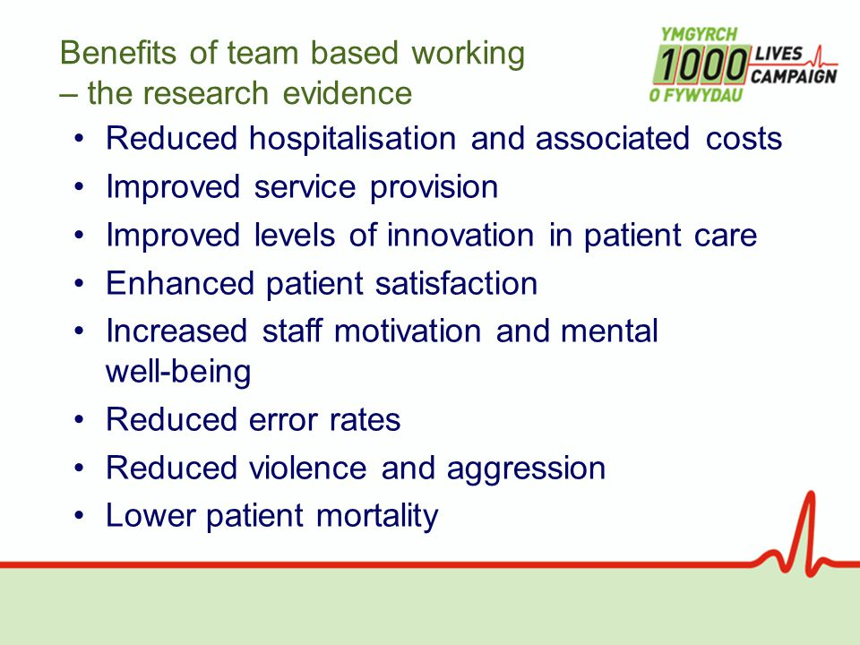 Benefits of team based working – the research evidence Reduced hospitalisation and associated costs Improved service provision Improved levels of innovation in patient care Enhanced patient satisfaction Increased staff motivation and mental well-being Reduced error rates Reduced violence and aggression Lower patient mortality