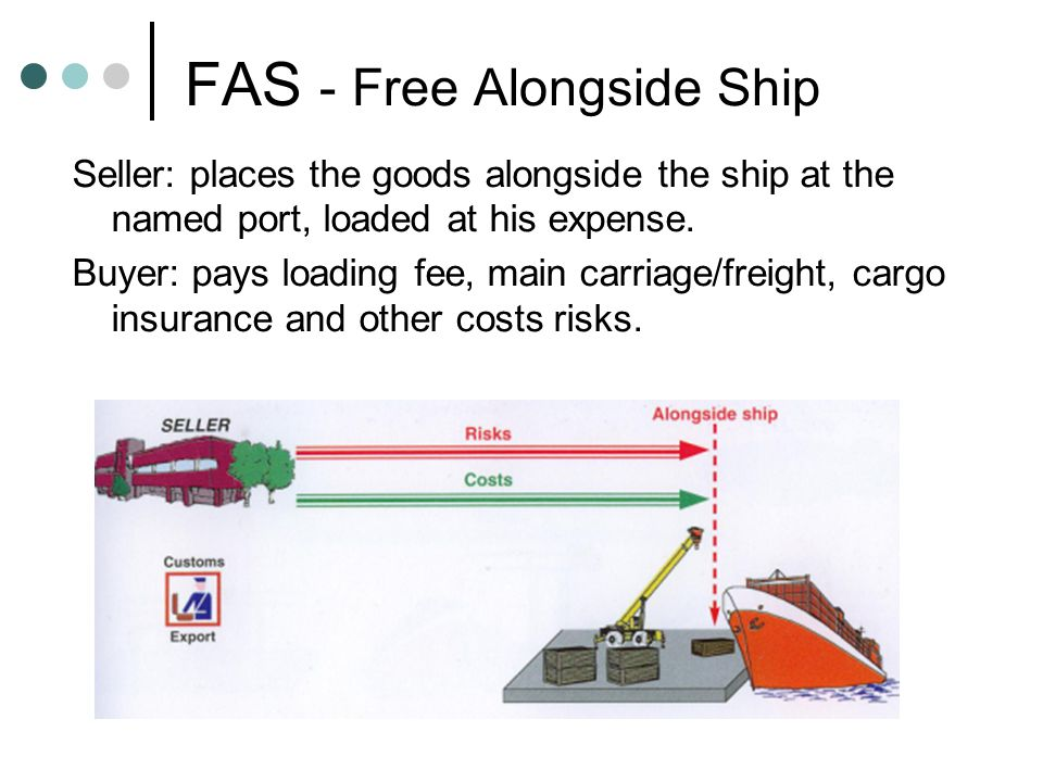 FAS - Free Alongside Ship Seller: places the goods alongside the ship at the named port, loaded at his expense.