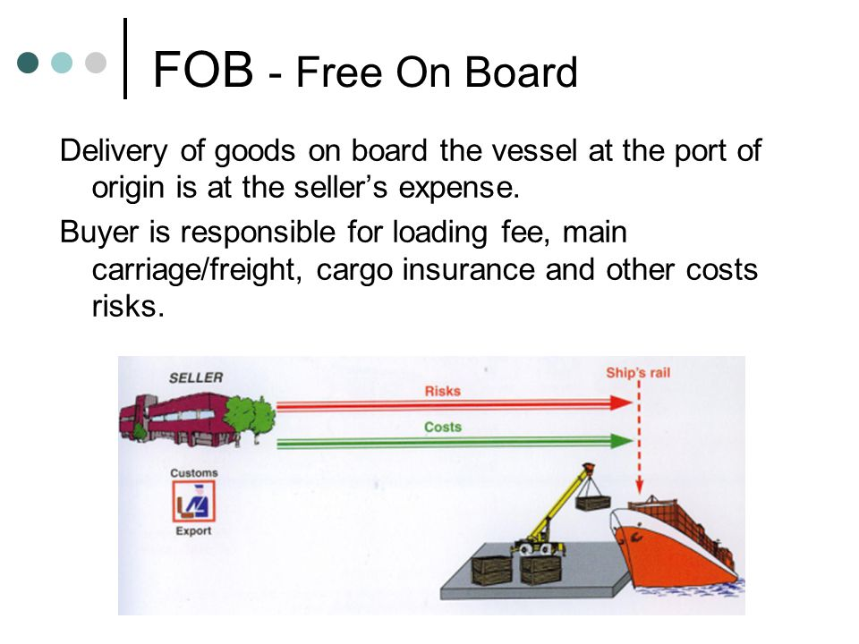 FOB - Free On Board Delivery of goods on board the vessel at the port of origin is at the seller's expense.