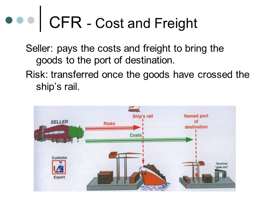 CFR - Cost and Freight Seller: pays the costs and freight to bring the goods to the port of destination.