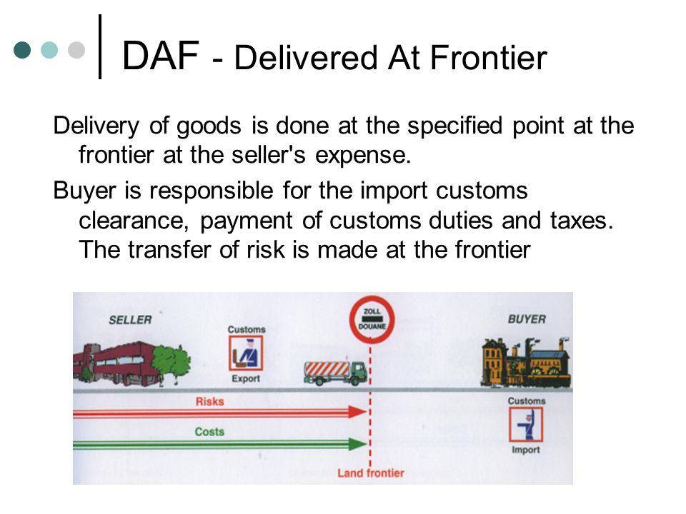 DAF - Delivered At Frontier Delivery of goods is done at the specified point at the frontier at the seller s expense.