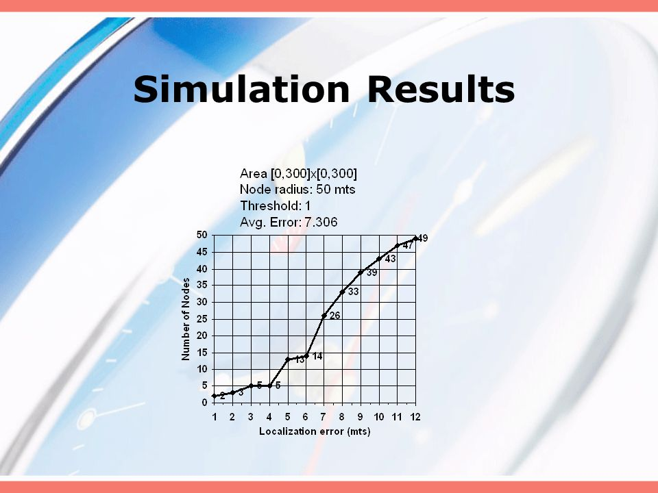 Example Simulation Run