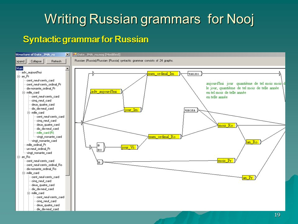 19 Writing Russian grammars for Nooj Syntactic grammar for Russian