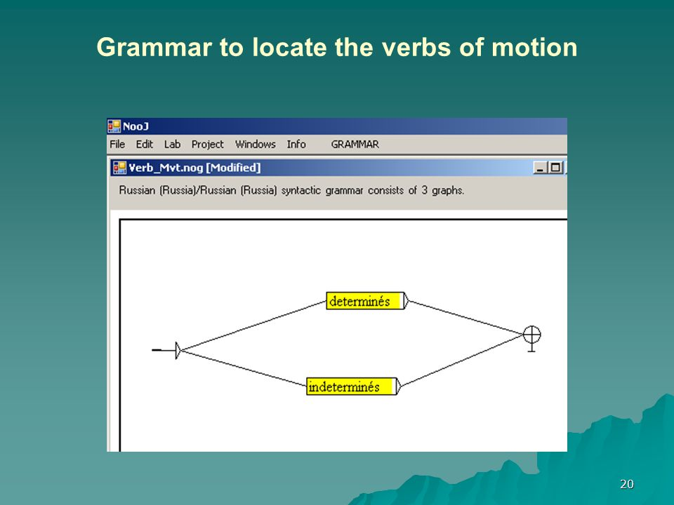 20 Grammar to locate the verbs of motion