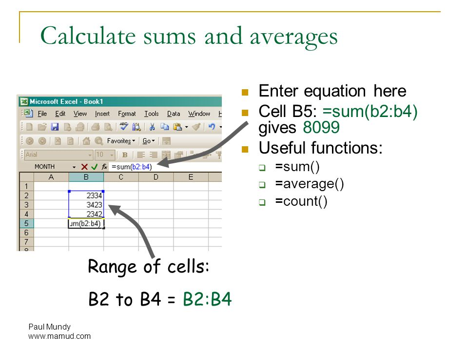 Paul Mundy www.mamud.com Calculate sums and averages Enter equation here Cell B5: =sum(b2:b4) gives 8099 Useful functions:  =sum()  =average()  =count() Range of cells: B2 to B4 = B2:B4