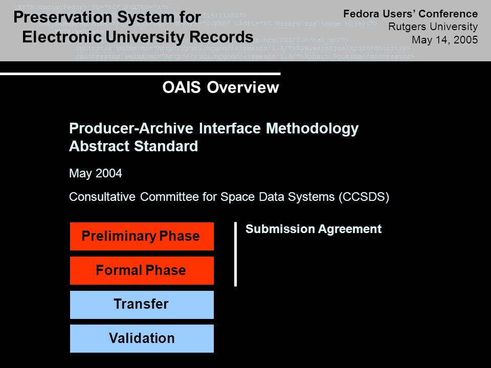 Preservation System for Electronic University Records Fedora Users' Conference Rutgers University May 14, 2005 OAIS Overview Submission Agreement Producer-Archive Interface Methodology Abstract Standard May 2004 Consultative Committee for Space Data Systems (CCSDS) Preliminary Phase Formal Phase Validation Transfer