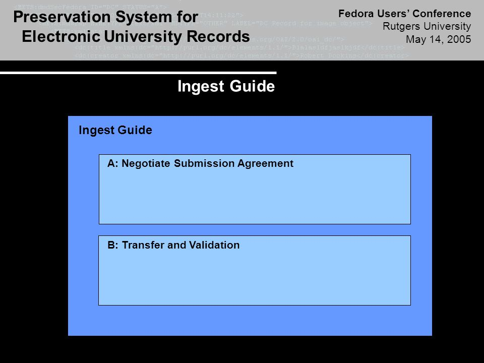 Preservation System for Electronic University Records Fedora Users' Conference Rutgers University May 14, 2005 Ingest Guide A: Negotiate Submission Agreement B: Transfer and Validation Ingest Guide