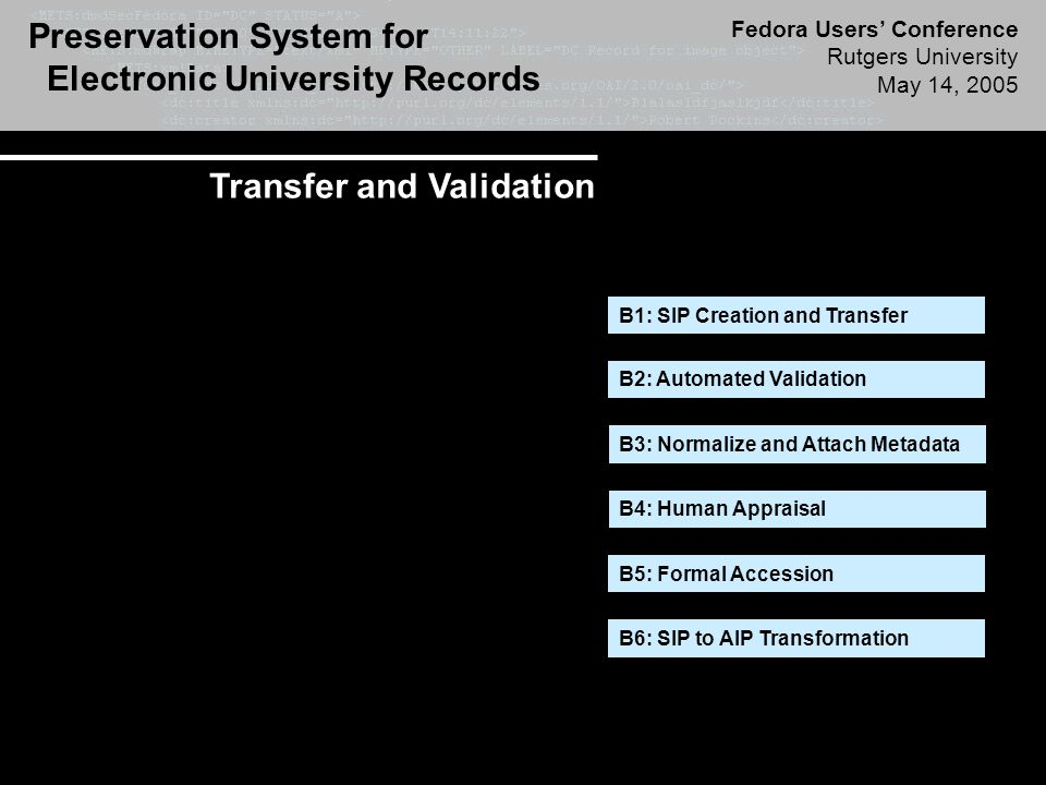Preservation System for Electronic University Records Fedora Users' Conference Rutgers University May 14, 2005 Transfer and Validation B1: SIP Creation and Transfer B2: Automated Validation B3: Normalize and Attach Metadata B4: Human Appraisal B5: Formal Accession B6: SIP to AIP Transformation