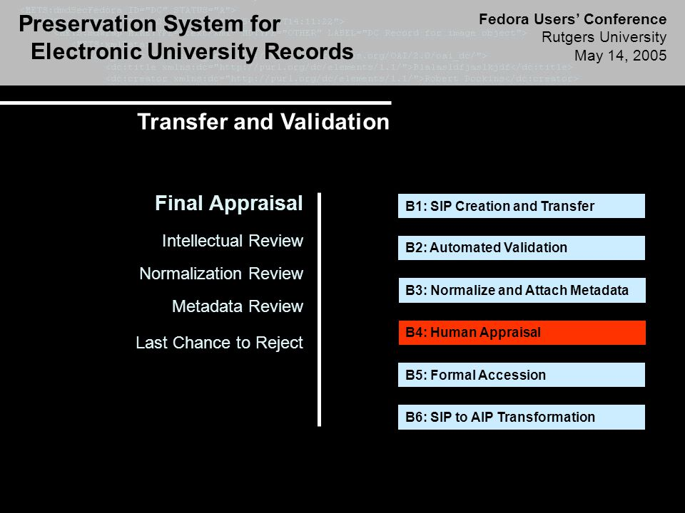 Preservation System for Electronic University Records Fedora Users' Conference Rutgers University May 14, 2005 Transfer and Validation B1: SIP Creation and Transfer B2: Automated Validation B3: Normalize and Attach Metadata B4: Human Appraisal B5: Formal Accession B6: SIP to AIP Transformation Final Appraisal Intellectual Review Normalization Review Metadata Review Last Chance to Reject