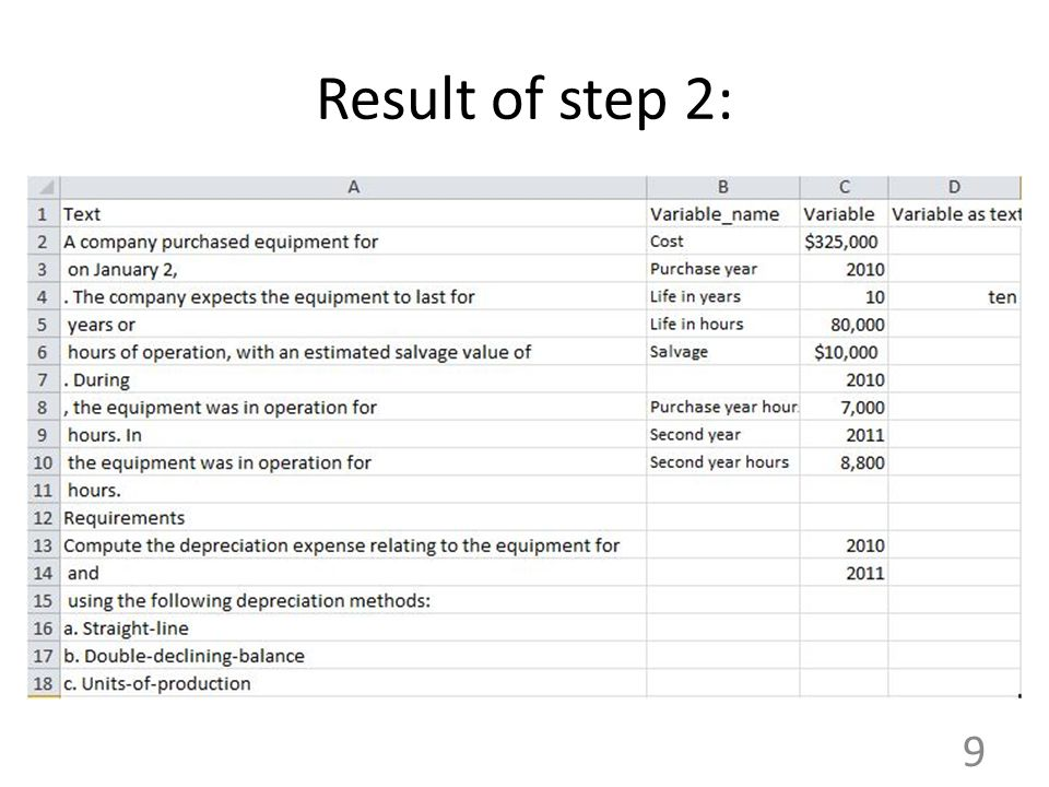 Result of step 2: 9