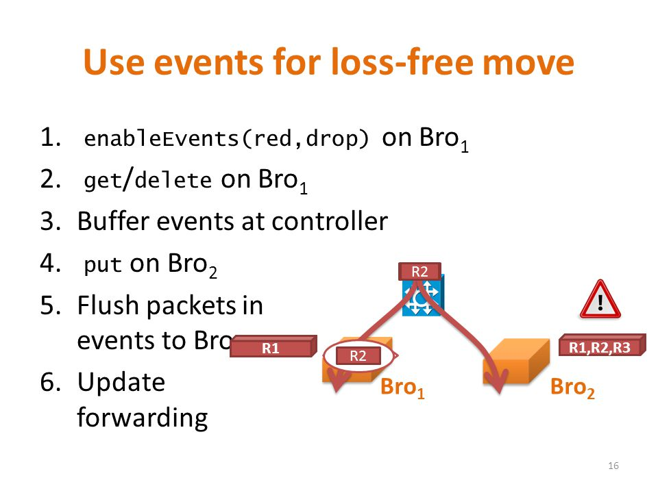 1. enableEvents(red,drop) on Bro 1 2. get / delete on Bro 1 3.Buffer events at controller 4.