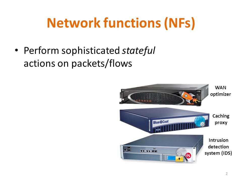 Network functions (NFs) Perform sophisticated stateful actions on packets/flows 2 Intrusion detection system (IDS) Caching proxy WAN optimizer