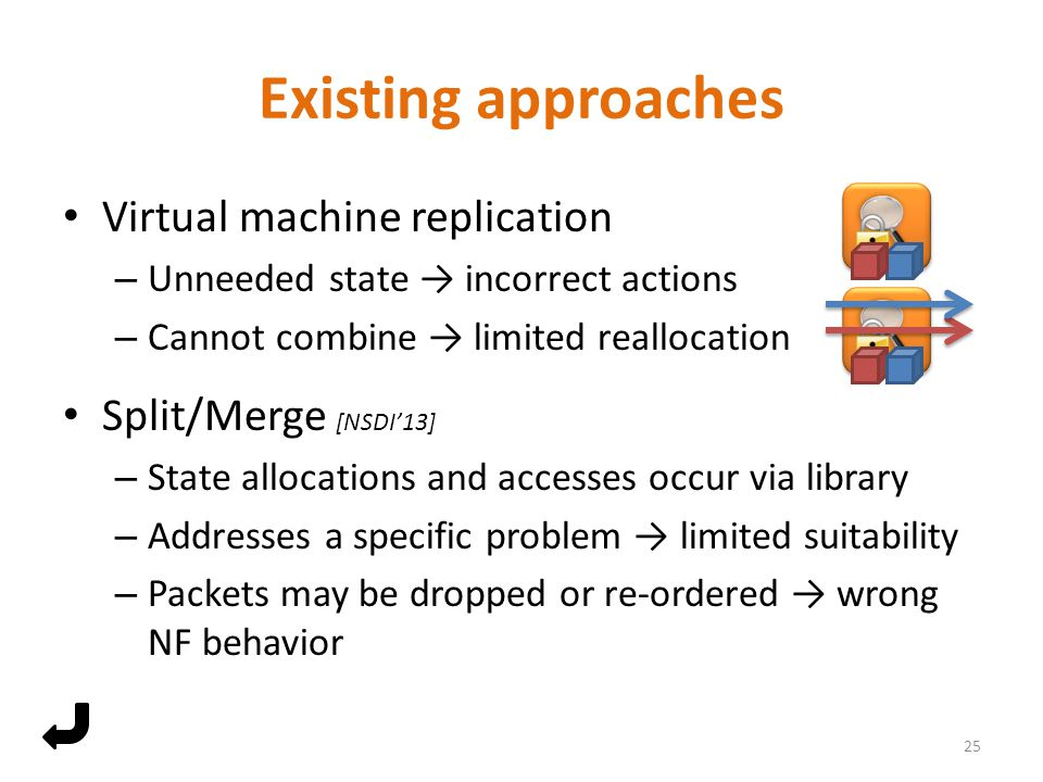 Virtual machine replication – Unneeded state → incorrect actions – Cannot combine → limited reallocation Split/Merge [NSDI'13] – State allocations and accesses occur via library – Addresses a specific problem → limited suitability – Packets may be dropped or re-ordered → wrong NF behavior 25 Existing approaches