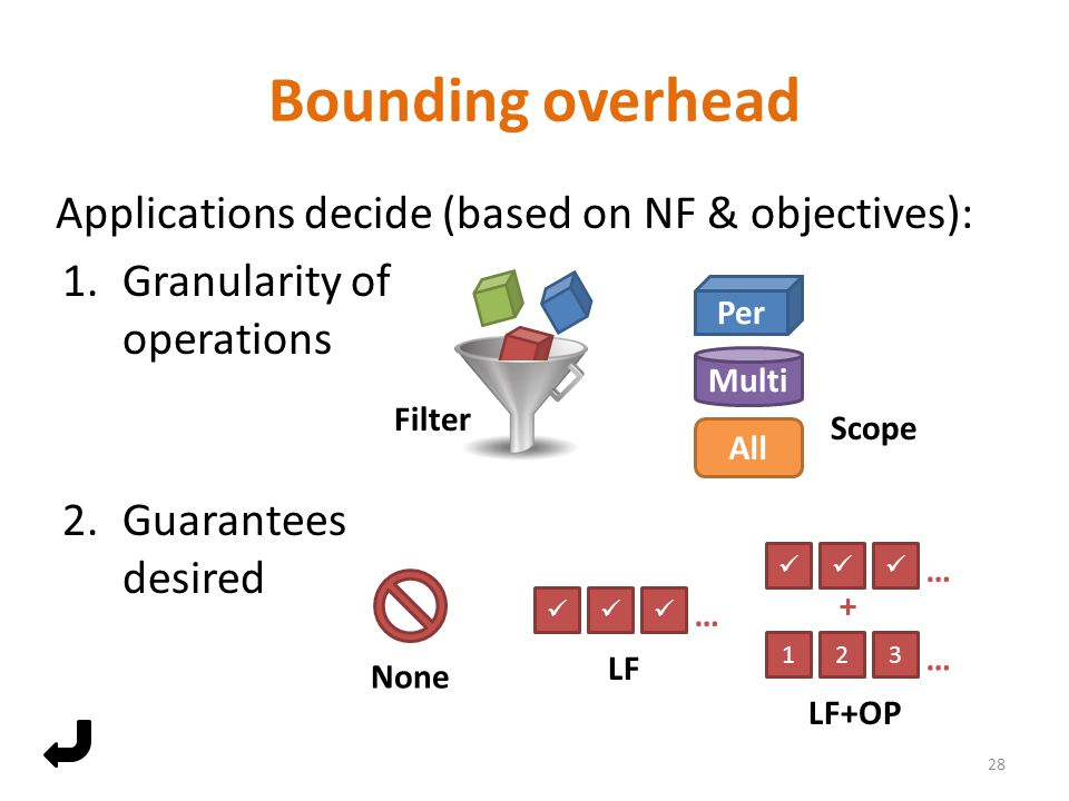 Applications decide (based on NF & objectives): 1.Granularity of operations 2.Guarantees desired Bounding overhead 28 Filter Per Multi All Scope … LF LF+OP 123 … … + None