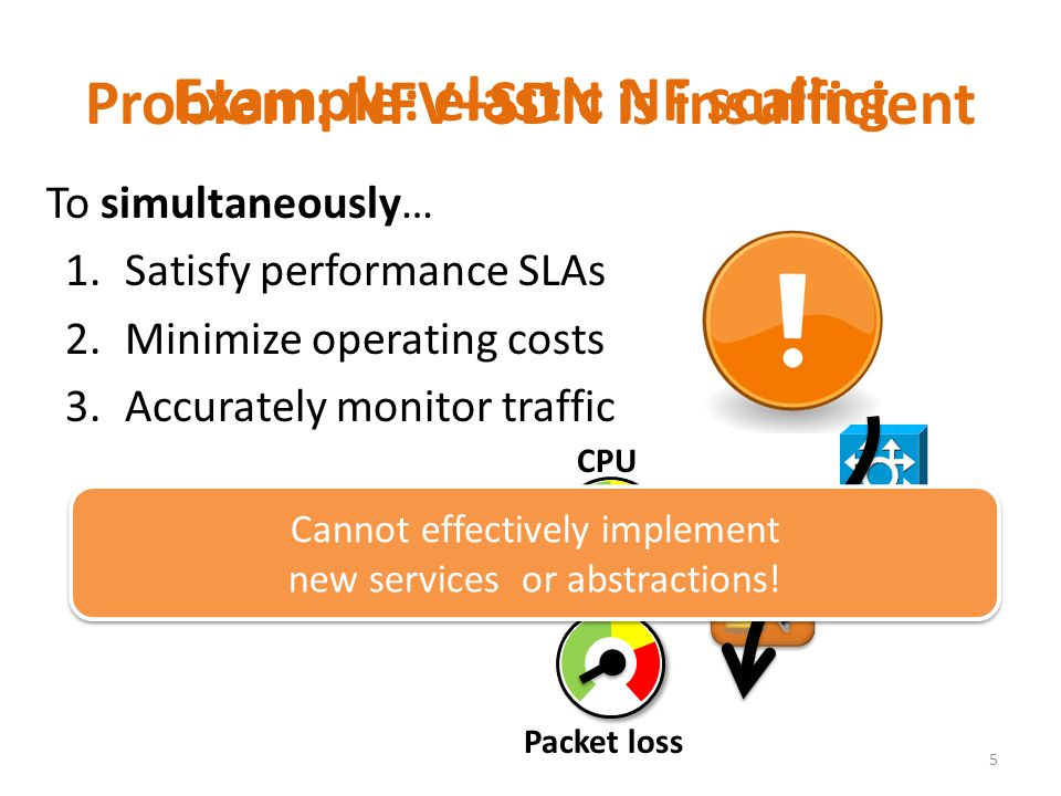 Example: elastic NF scaling 1.Satisfy performance SLAs 2.Minimize operating costs 3.Accurately monitor traffic 5 CPU Packet loss To simultaneously… Problem: NFV+SDN is insufficient Cannot effectively implement new services or abstractions!