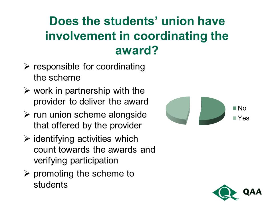 Does the students' union have involvement in coordinating the award.