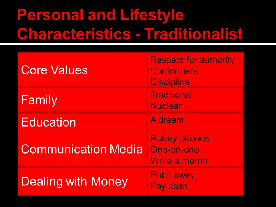 Core Values Family Education Communication Media Dealing with Money Respect for authority Conformers Discipline Traditional Nuclear A dream Rotary phones One-on-one Write a memo Put it away Pay cash