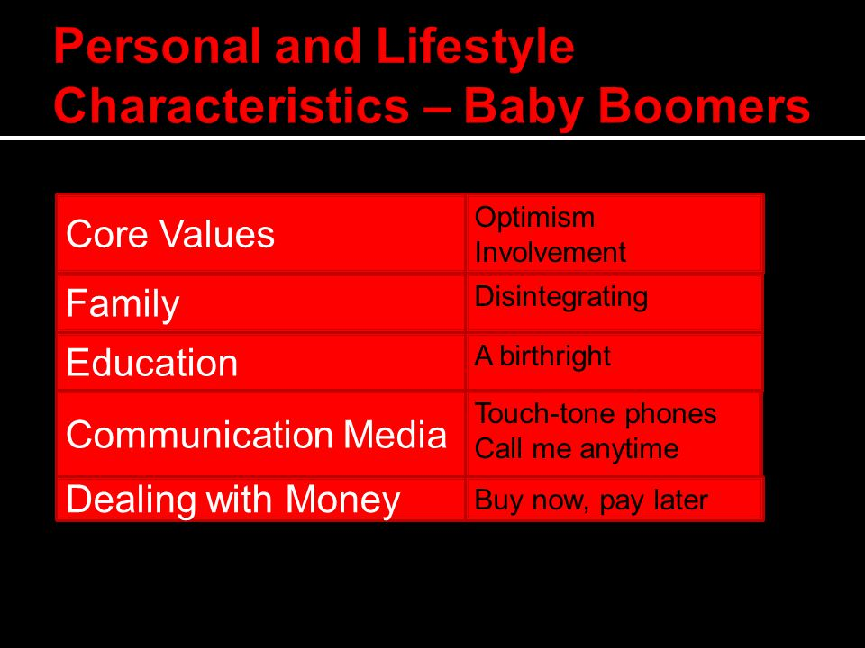 Core Values Family Education Communication Media Dealing with Money Optimism Involvement Disintegrating A birthright Touch-tone phones Call me anytime Buy now, pay later