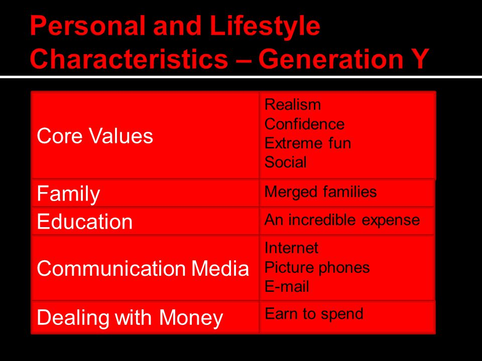 Core Values Family Education Communication Media Dealing with Money Realism Confidence Extreme fun Social Merged families An incredible expense Internet Picture phones  Earn to spend