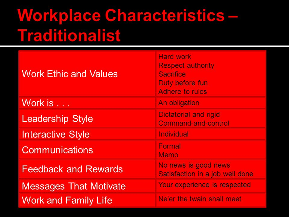Work Ethic and Values Work is...