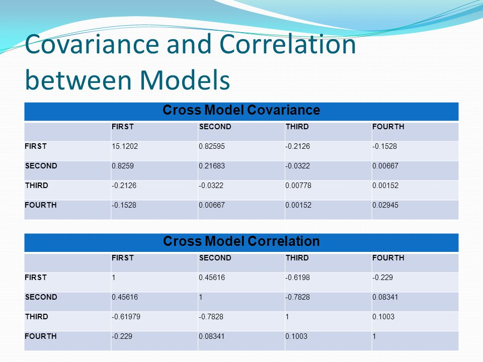 Covariance and Correlation between Models Cross Model Covariance FIRSTSECONDTHIRDFOURTH FIRST15.12020.82595-0.2126-0.1528 SECOND0.82590.21683-0.03220.00667 THIRD-0.2126-0.03220.007780.00152 FOURTH-0.15280.006670.001520.02945 Cross Model Correlation FIRSTSECONDTHIRDFOURTH FIRST10.45616-0.6198-0.229 SECOND0.456161-0.78280.08341 THIRD-0.61979-0.782810.1003 FOURTH-0.2290.083410.10031