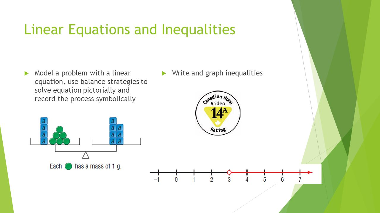 Linear Equations and Inequalities  Model a problem with a linear equation, use balance strategies to solve equation pictorially and record the process symbolically  Write and graph inequalities