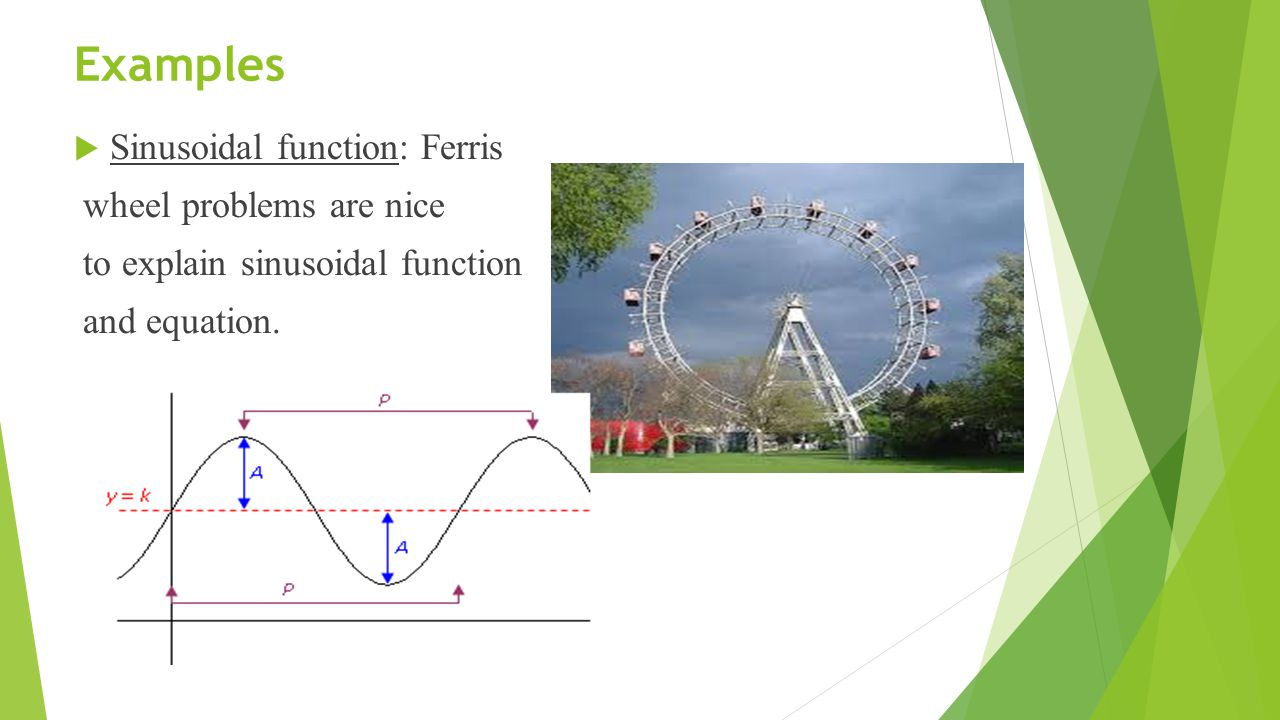 Examples  Sinusoidal function: Ferris wheel problems are nice to explain sinusoidal function and equation.