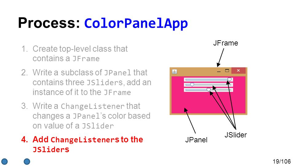 19/106 Process: ColorPanelApp 1.Create top-level class that contains a JFrame 2.Write a subclass of JPanel that contains three JSlider s, add an instance of it to the JFrame 3.Write a ChangeListener that changes a JPanel 's color based on value of a JSlider 4.Add ChangeListener s to the JSlider s JFrame JSlider JPanel