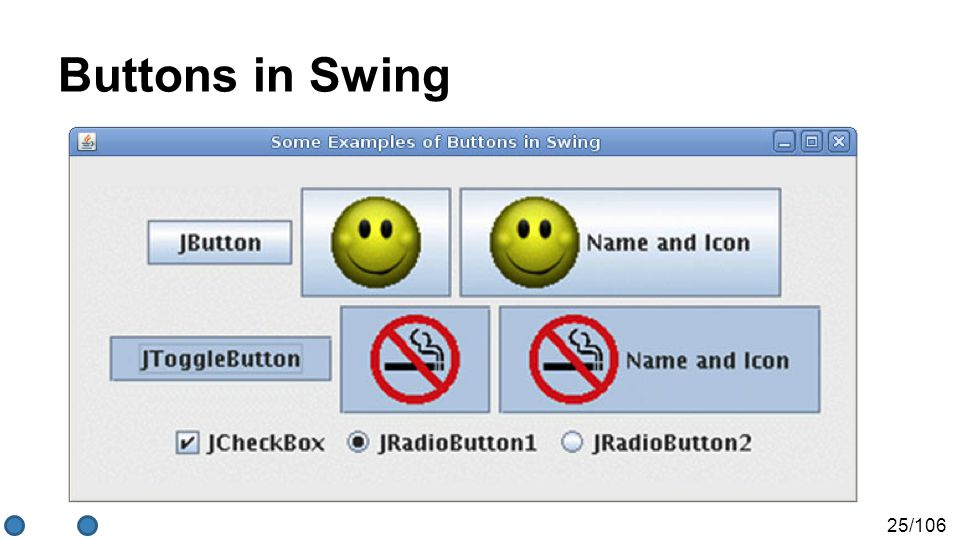 25/106 Buttons in Swing