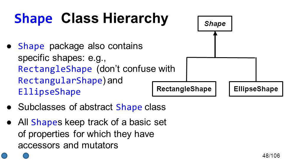 48/106 Shape Class Hierarchy ● Shape package also contains specific shapes: e.g., RectangleShape (don't confuse with RectangularShape ) and EllipseShape ●Subclasses of abstract Shape class ●All Shape s keep track of a basic set of properties for which they have accessors and mutators Shape RectangleShapeEllipseShape