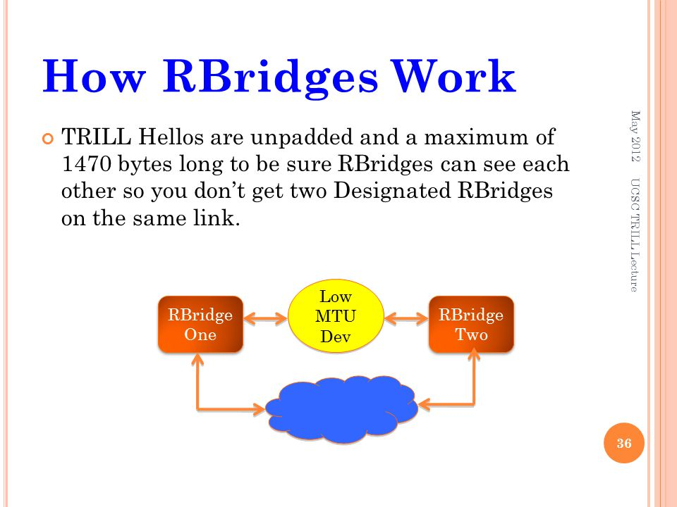 How RBridges Work TRILL Hellos are unpadded and a maximum of 1470 bytes long to be sure RBridges can see each other so you don't get two Designated RBridges on the same link.