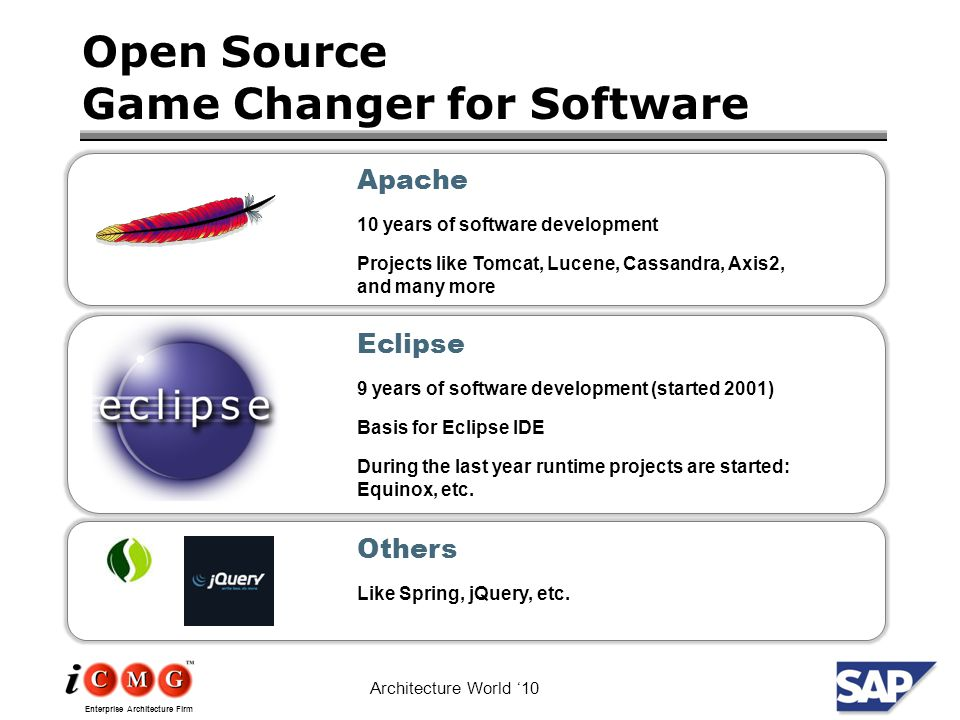 Enterprise Architecture Firm Open Source Game Changer for Software Apache 10 years of software development Projects like Tomcat, Lucene, Cassandra, Axis2, and many more Eclipse 9 years of software development (started 2001) Basis for Eclipse IDE During the last year runtime projects are started: Equinox, etc.