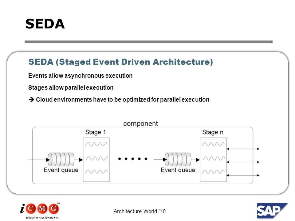 Enterprise Architecture Firm Architecture World '10 SEDA SEDA (Staged Event Driven Architecture) Events allow asynchronous execution Stages allow parallel execution  Cloud environments have to be optimized for parallel execution