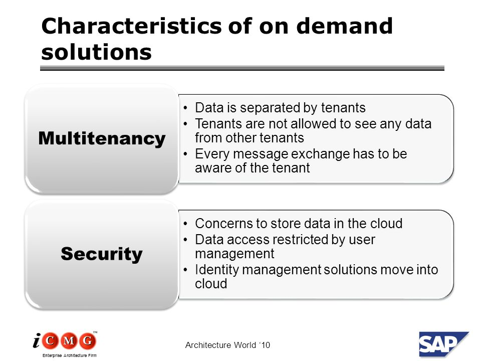 Enterprise Architecture Firm Architecture World '10 Characteristics of on demand solutions Data is separated by tenants Tenants are not allowed to see any data from other tenants Every message exchange has to be aware of the tenant Multitenancy Concerns to store data in the cloud Data access restricted by user management Identity management solutions move into cloud Security
